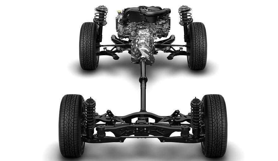 Druhy pohonů 4x4 a jejich výhody